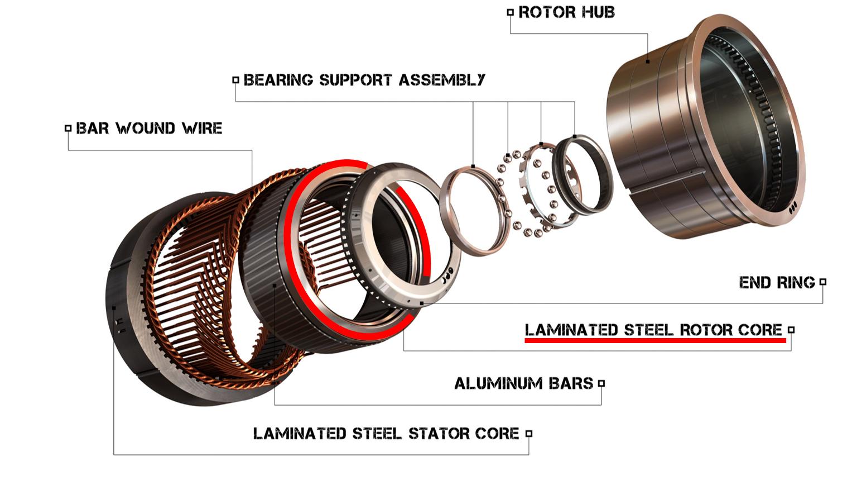 Steel Rotor Magnet Free Ac Induction Motor Driven Eg Gm