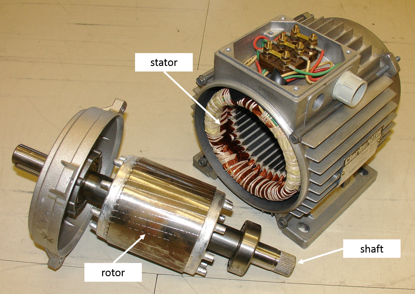Motor maze rotor squarethec for Ac and dc motor
